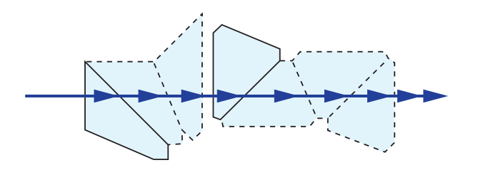 Pechan Prism Tunnel Diagram